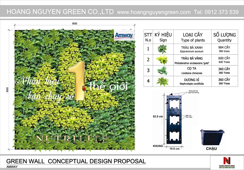 Thiết kế tường xanh Amway